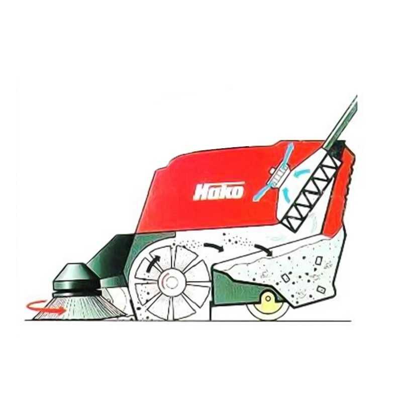 SweepMaster B900